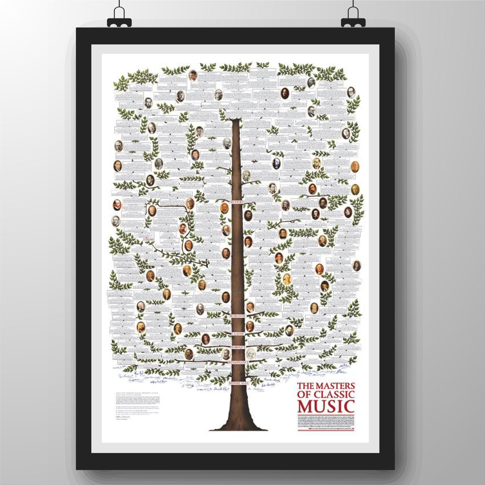 古典樹海報(巨幅海報) 德國原裝進口